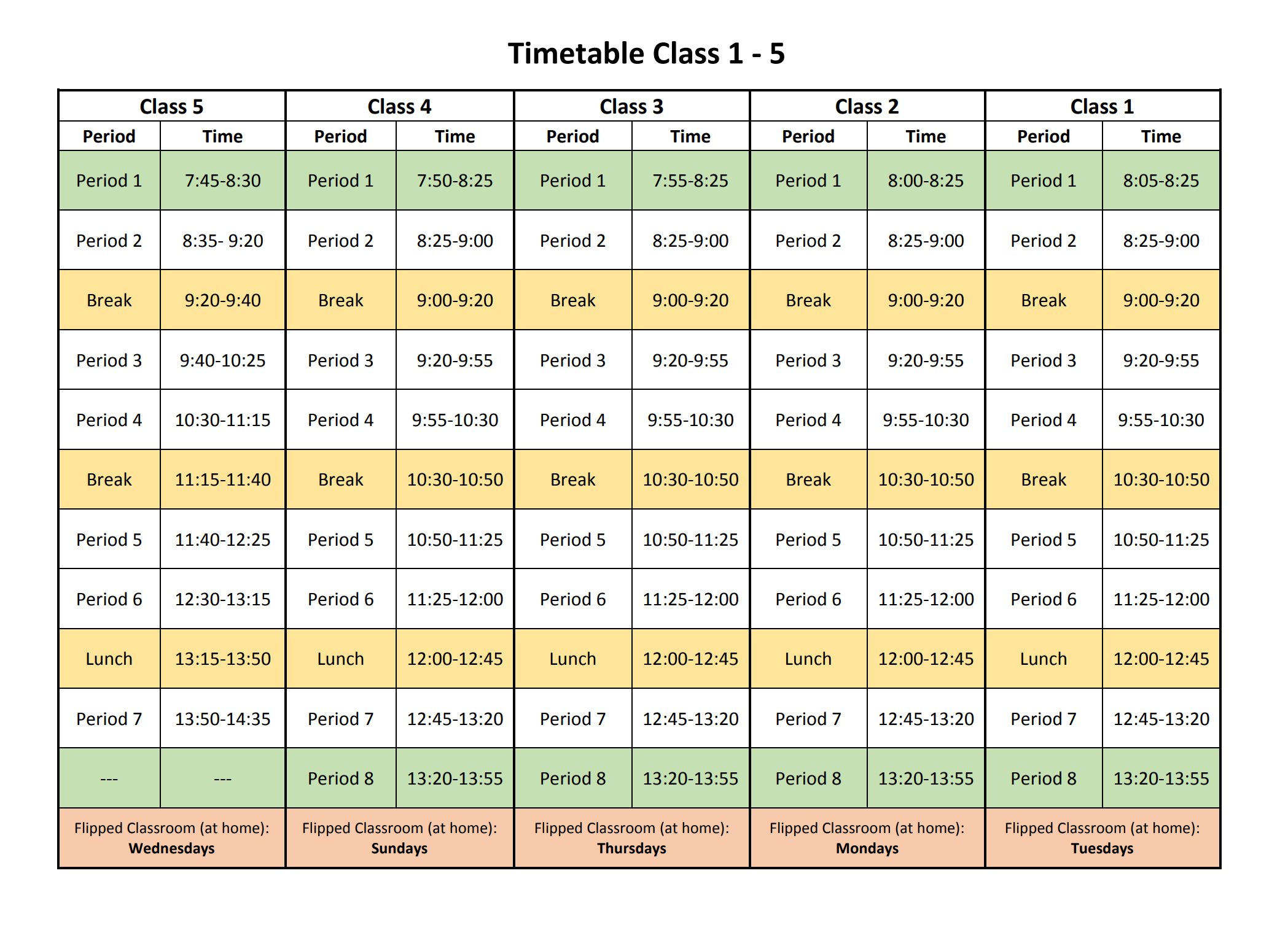 Timetable Class 1 5 10.09.2020